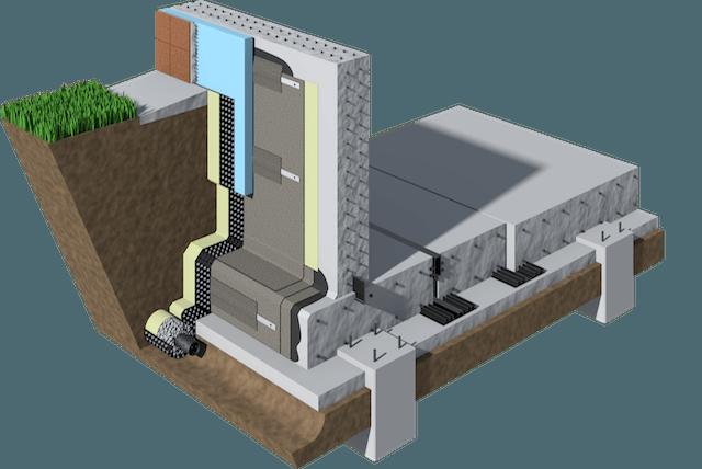 Гидроизоляция фундамента от радиации